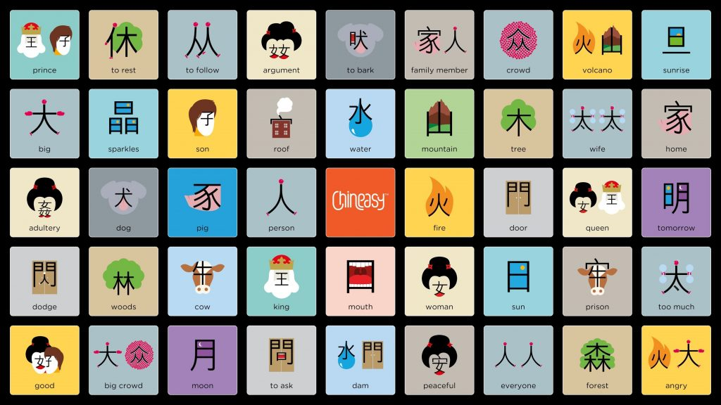 Example of Chineasy tiles to learn Chinese