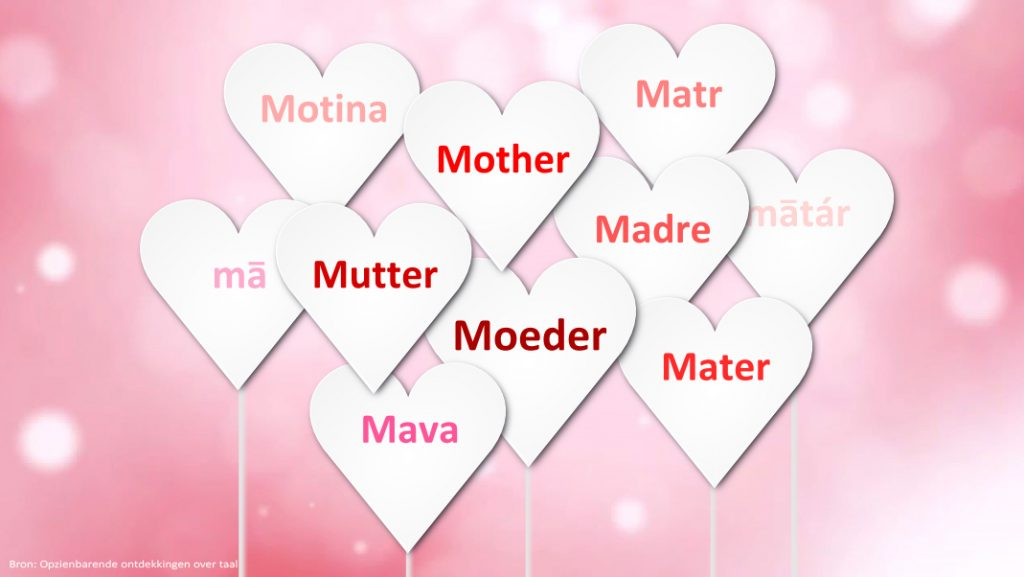 "Different translations of the word ""Mother"""